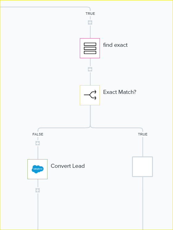 BLOG - 02-26-19 LEAD LIFECYCLE No4 - 08