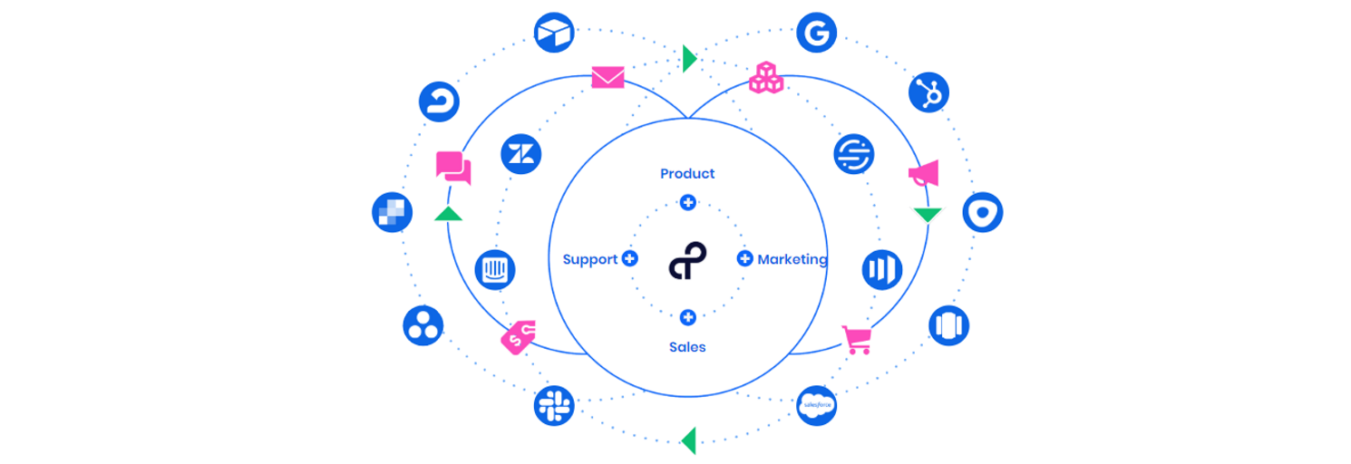 How to automate your marketing and advertising efforts at scale - AdRoll Webinar