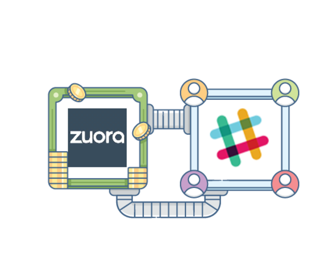 new-workflow-template-create-slack-notifications-for-zuora-events blog post cover image