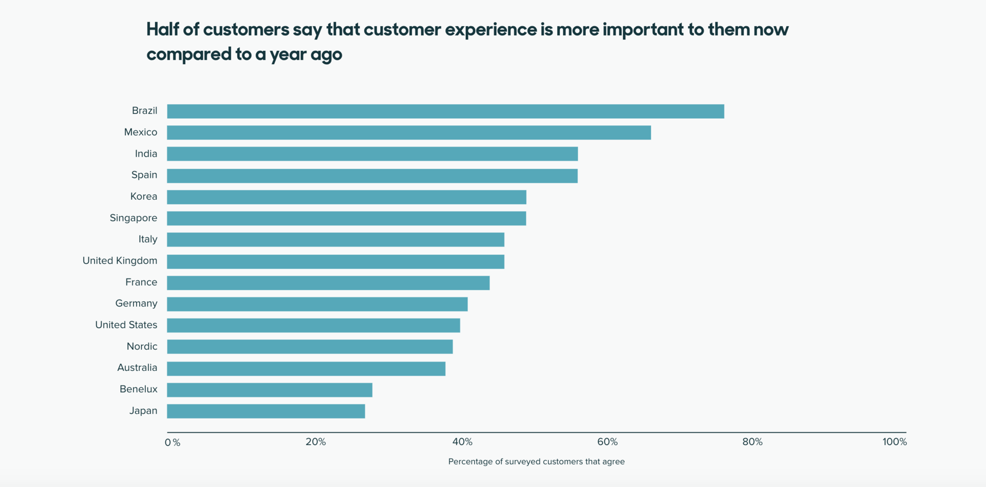 customer+retention+meaning