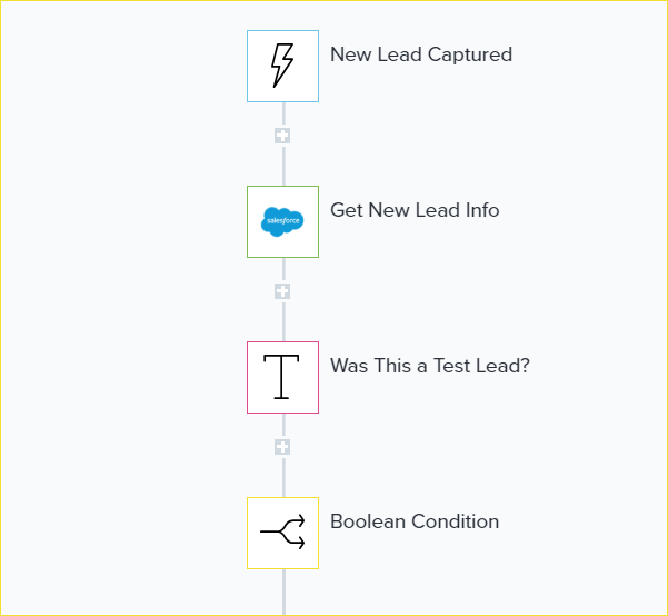 BLOG - 02-26-19 LEAD LIFECYCLE No4 - 04
