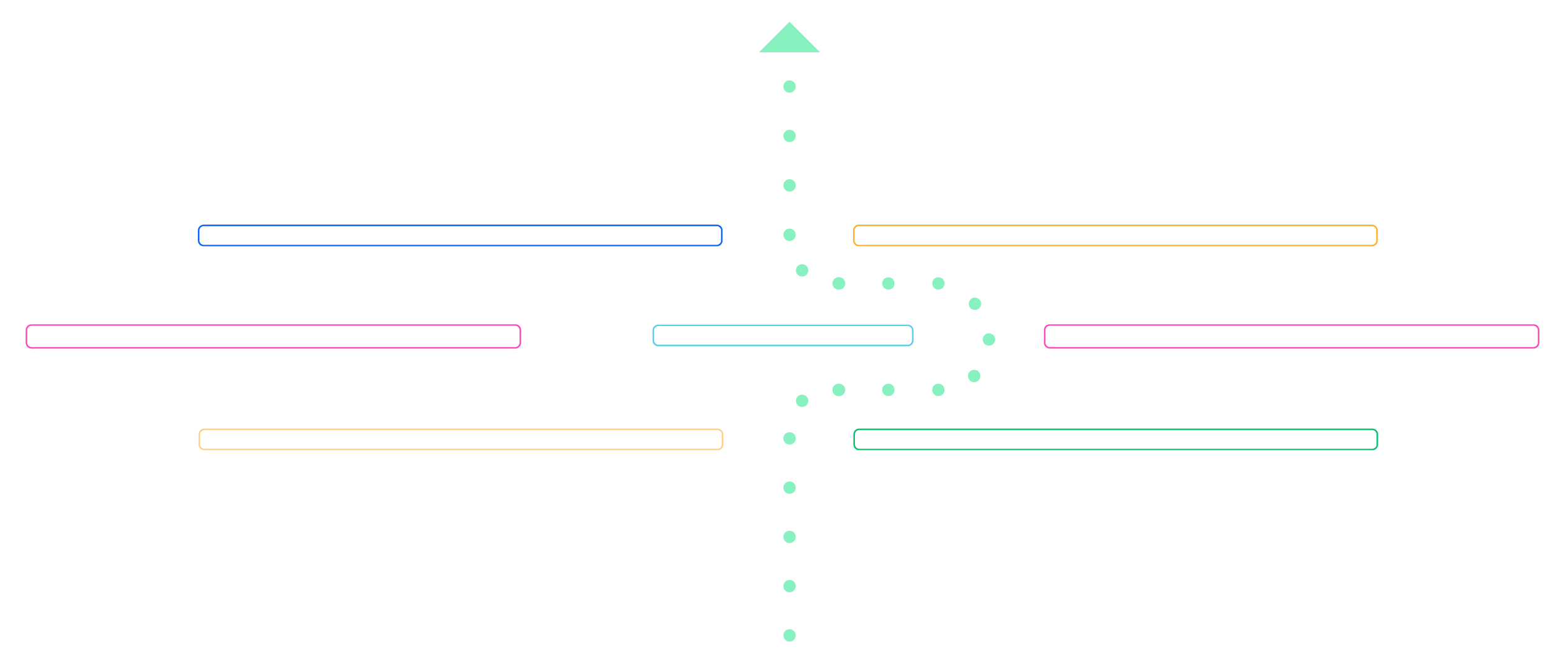 How Do APIs Work 1