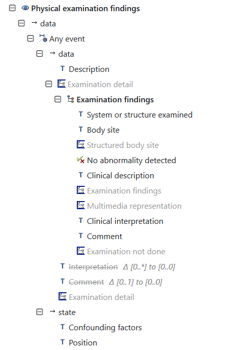 Examination Findings Pattern