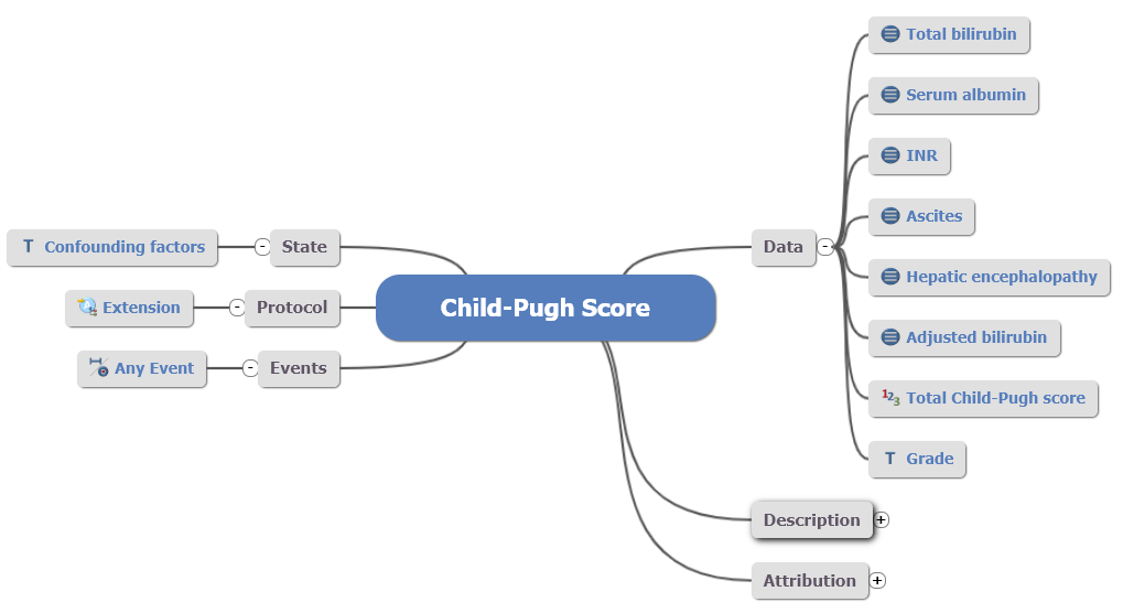 Child Pugh Archetype