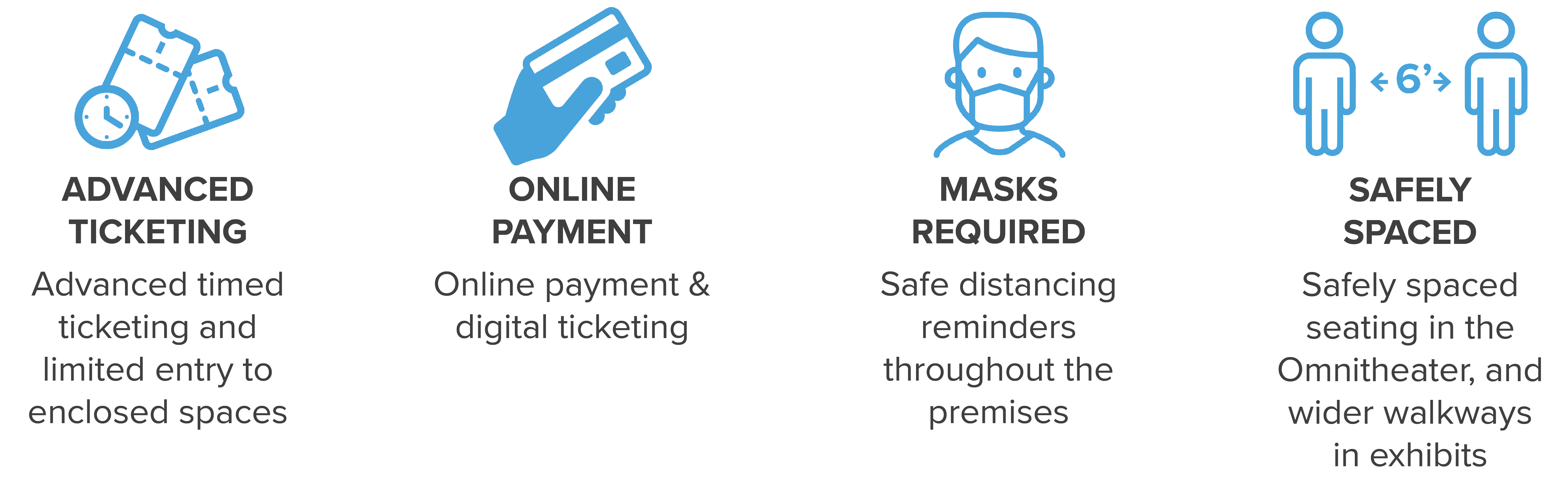 Icons for advanced ticketing, online payment, masks required, safely spaced