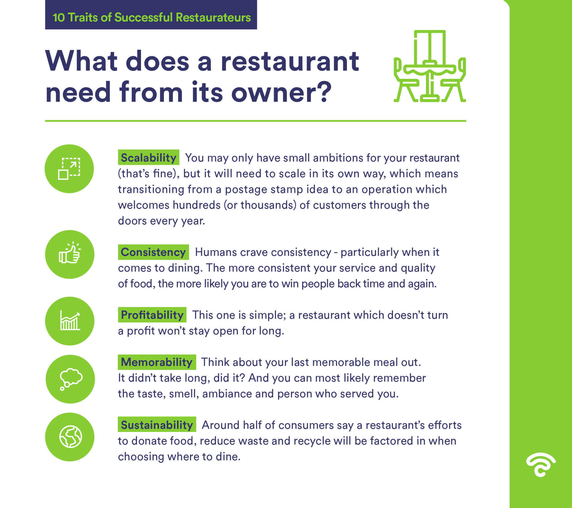 What does a restaurant need
