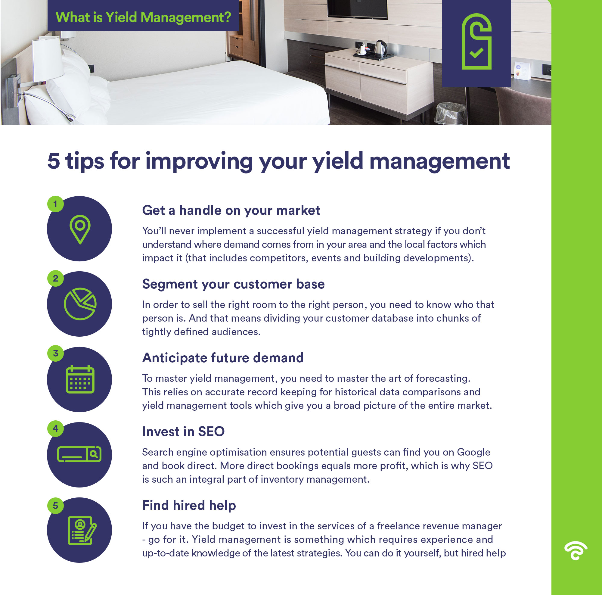 Yield Management Infographic