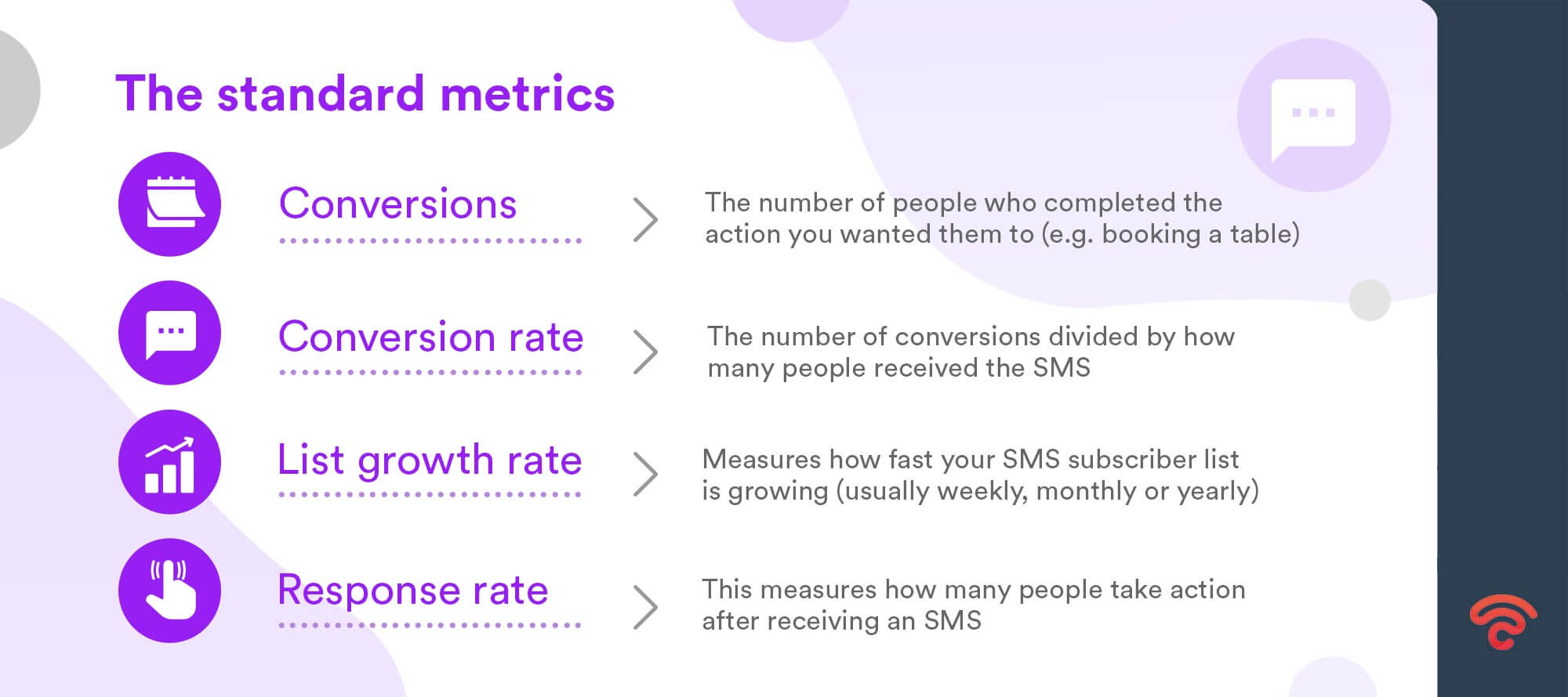 ebook-10-SMS-Maketing-Metric-Metrics