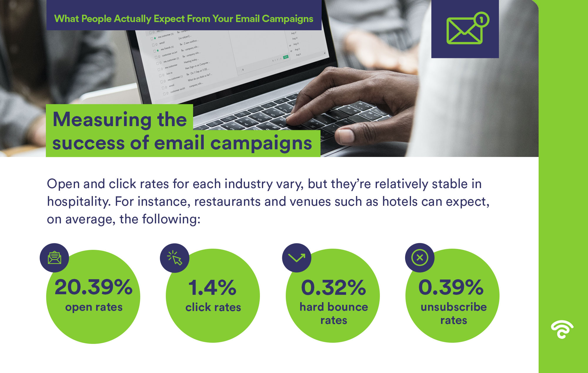 Measuring the success of email campaigns
