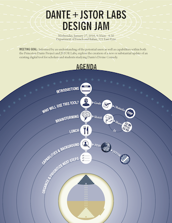 Dante Society and JSTOR Labs Design Jam Agenda