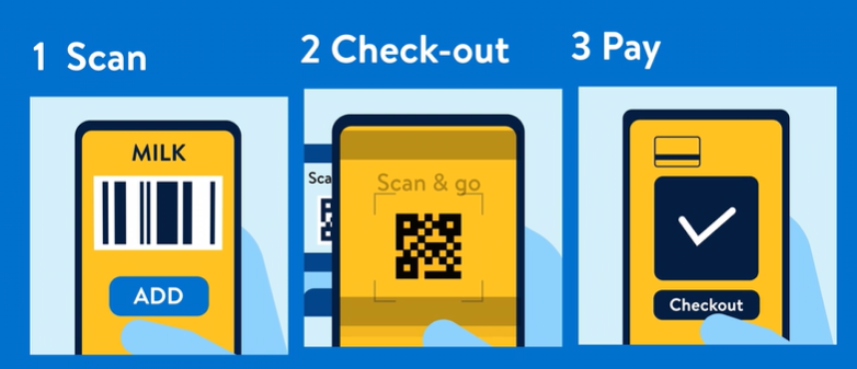Walmart Plus Scan and Go for Consumers | Pattern