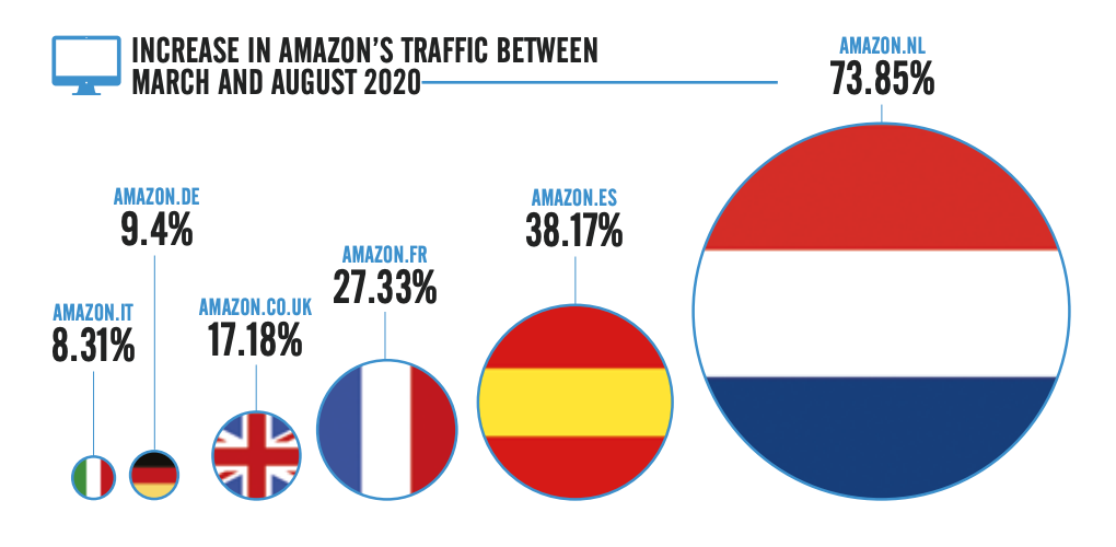 Amazon Growth in Europe | Pattern EU Report