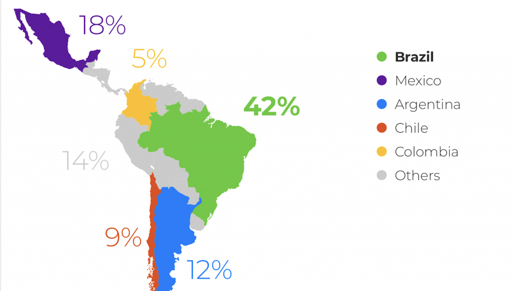 Latin America's Powerhouse: Here's Why You Should Sell on MercadoLibre