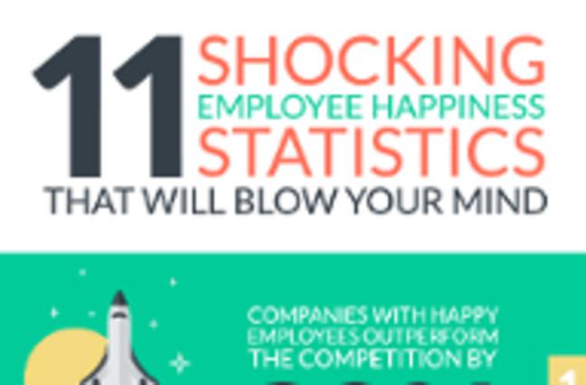 Infographic on employee happiness