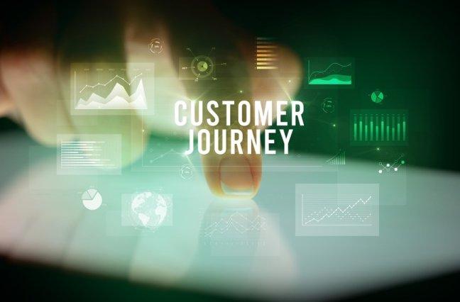 Customer journey graphic image