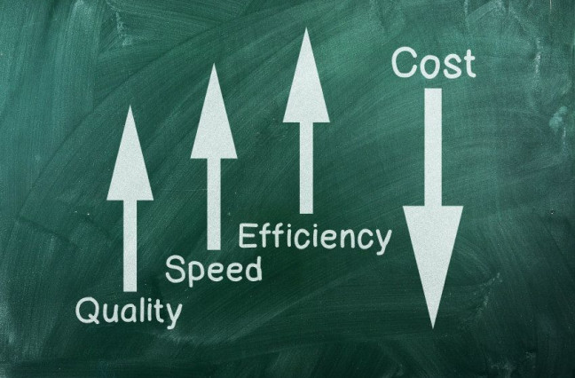 Chalkboard showing quality, speed and efficiency going up while cost goes down