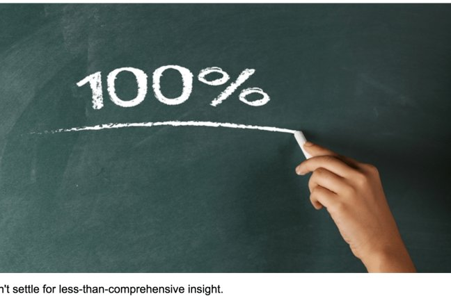 writing on a chalk board 100%