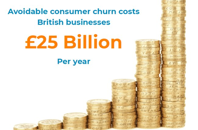 Avoidable consumer churn costs British businesses 25 Billion per year, stacked coins