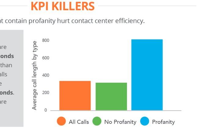 Profanity Infographic Image