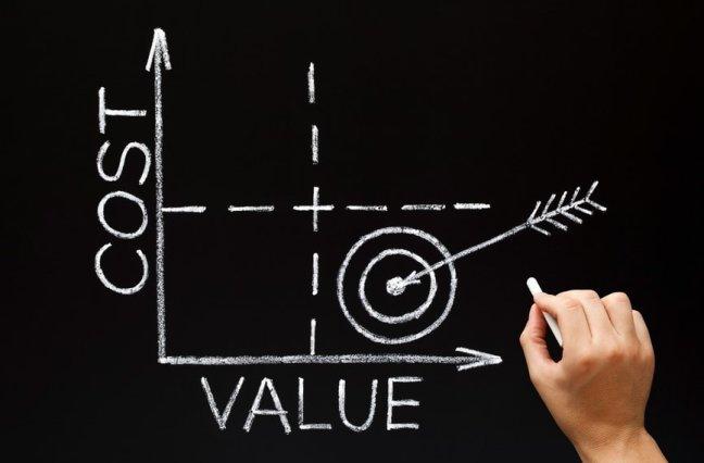 Cost value diagram