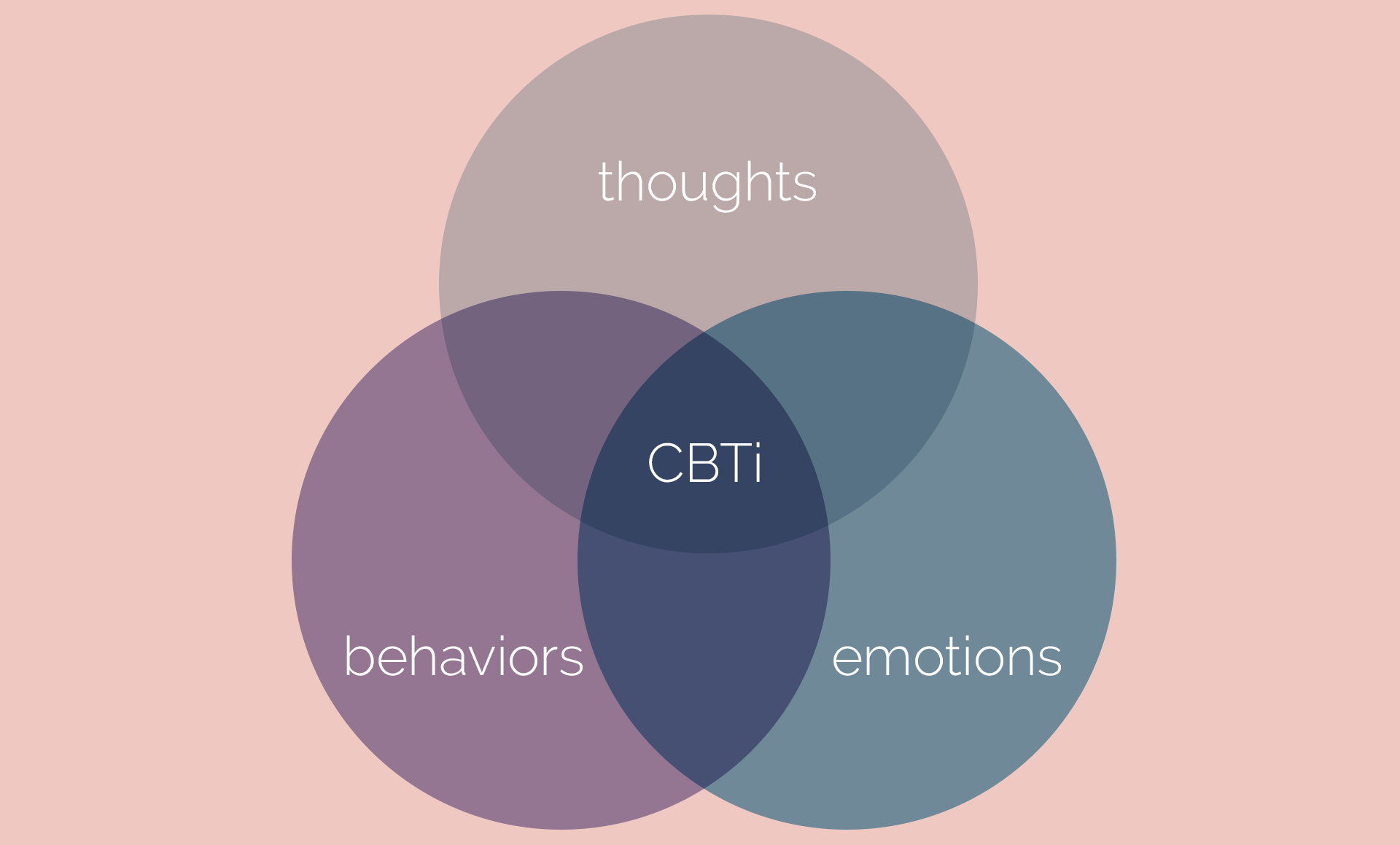 Goodpath's CBT-I Program: A Proven Online Insomnia Treatment