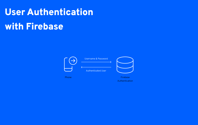 User Authentication with Firebase