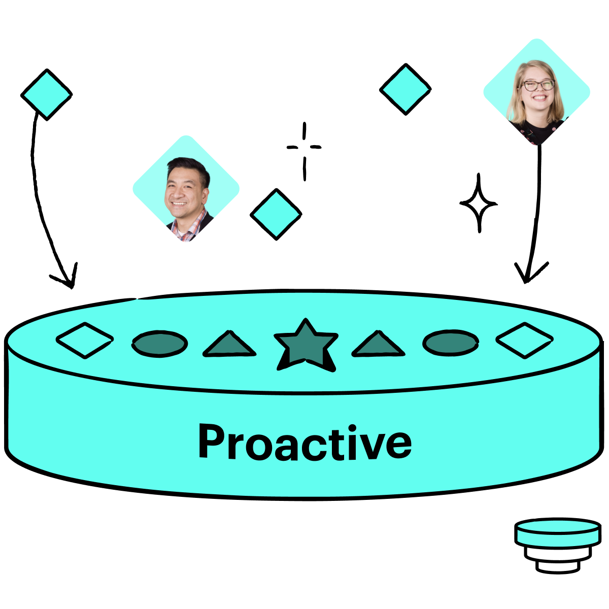 The Proactive Support layer: help—before it's needed