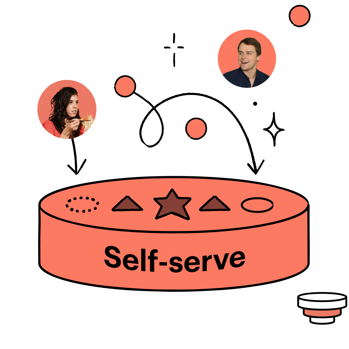 The Self-serve Support layer: a smarter way to scale