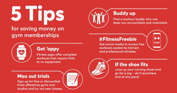 5 Tips for Saving Money on Gym Memberships infographic