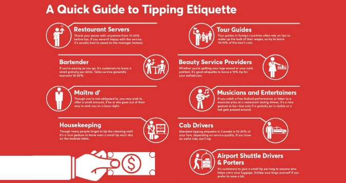 A Quick Guide to Tipping Etiquette