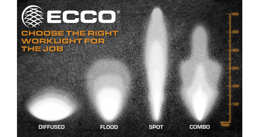 ECCO Launches New Line of Worklights & Utility Bars