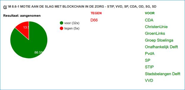 motie blockchain