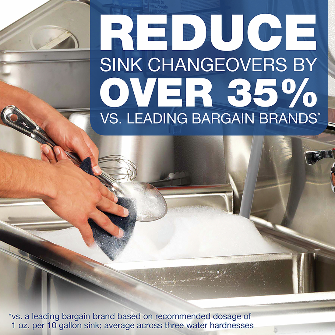 Dawn Professional Manual Pot and Pan Detergent