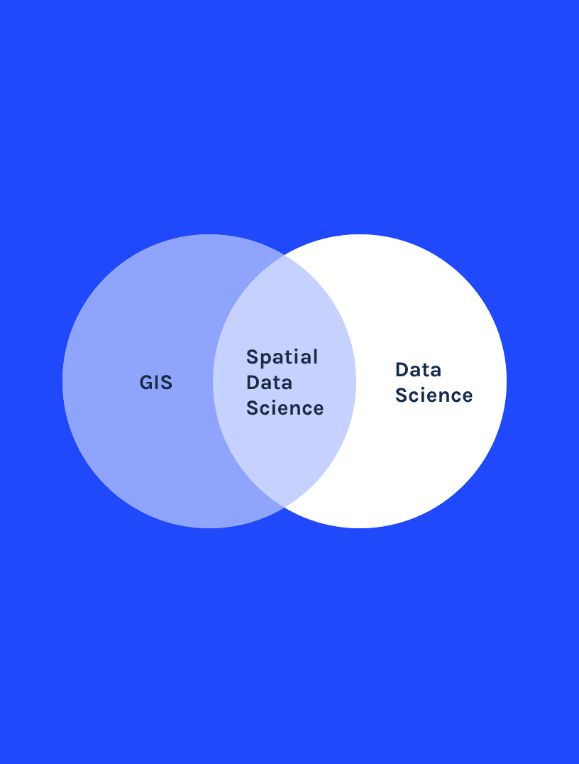 What is the meaning of Spatial Data Science?