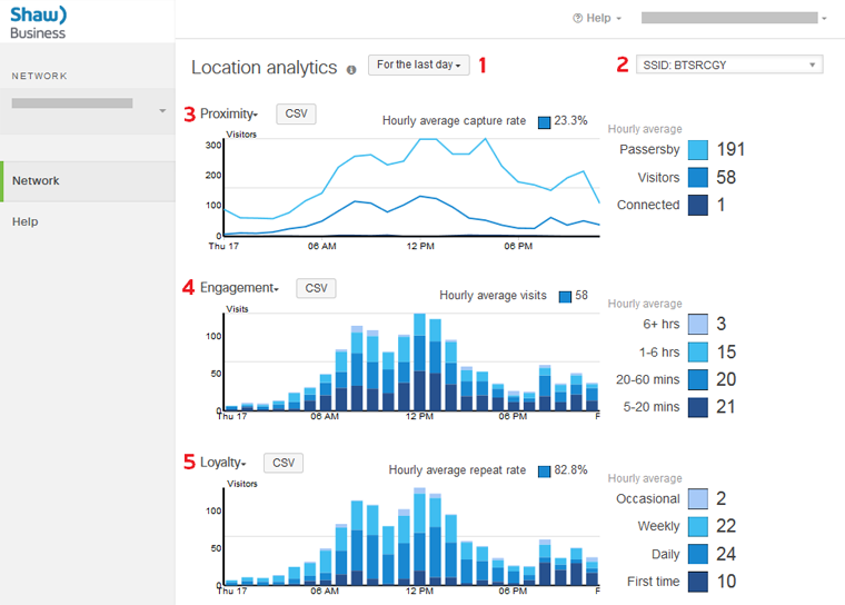 How to view and use SmartWiFi analytics