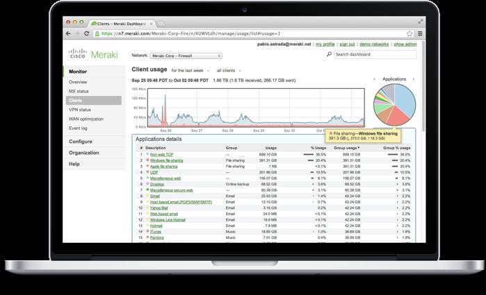 SmartWiFi analytics dashboard