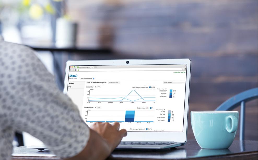 Get instant customer analytics