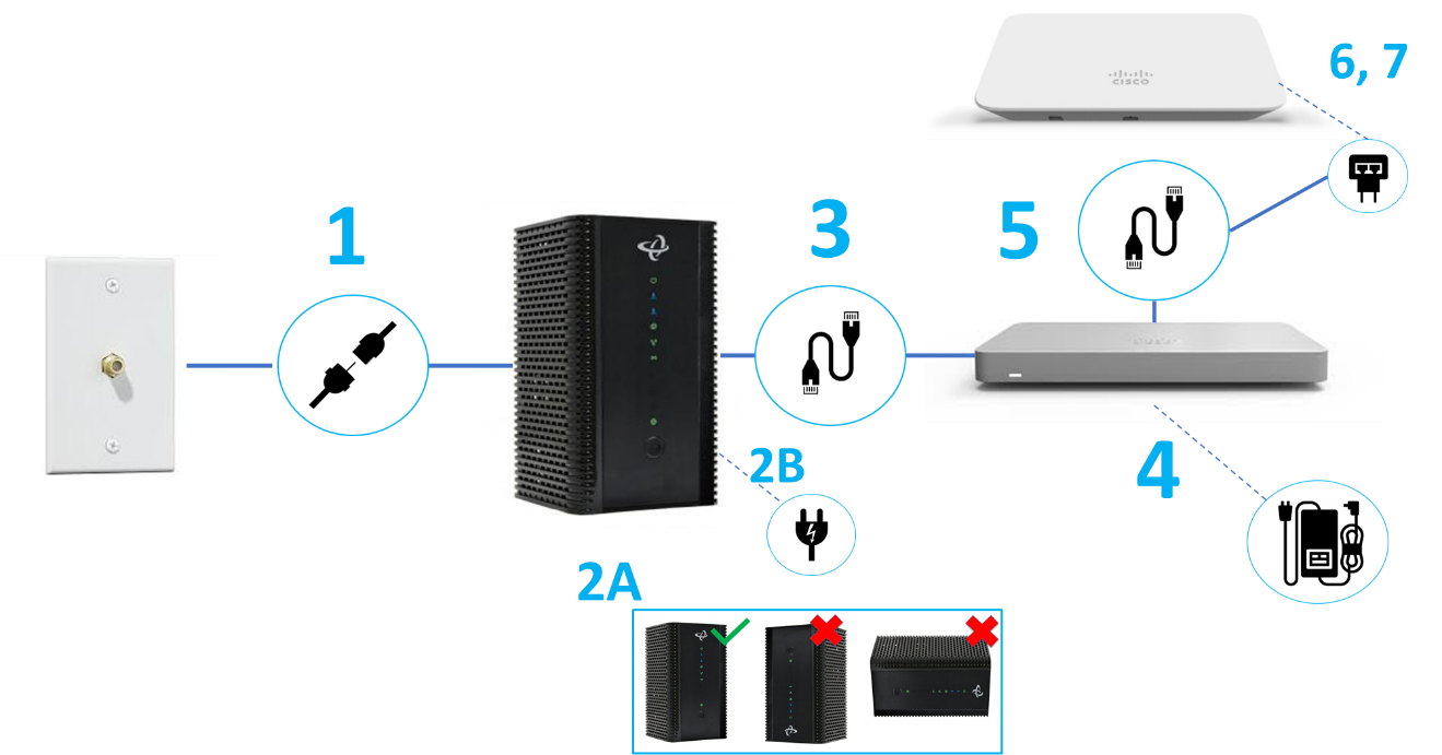 work from home installation diagram
