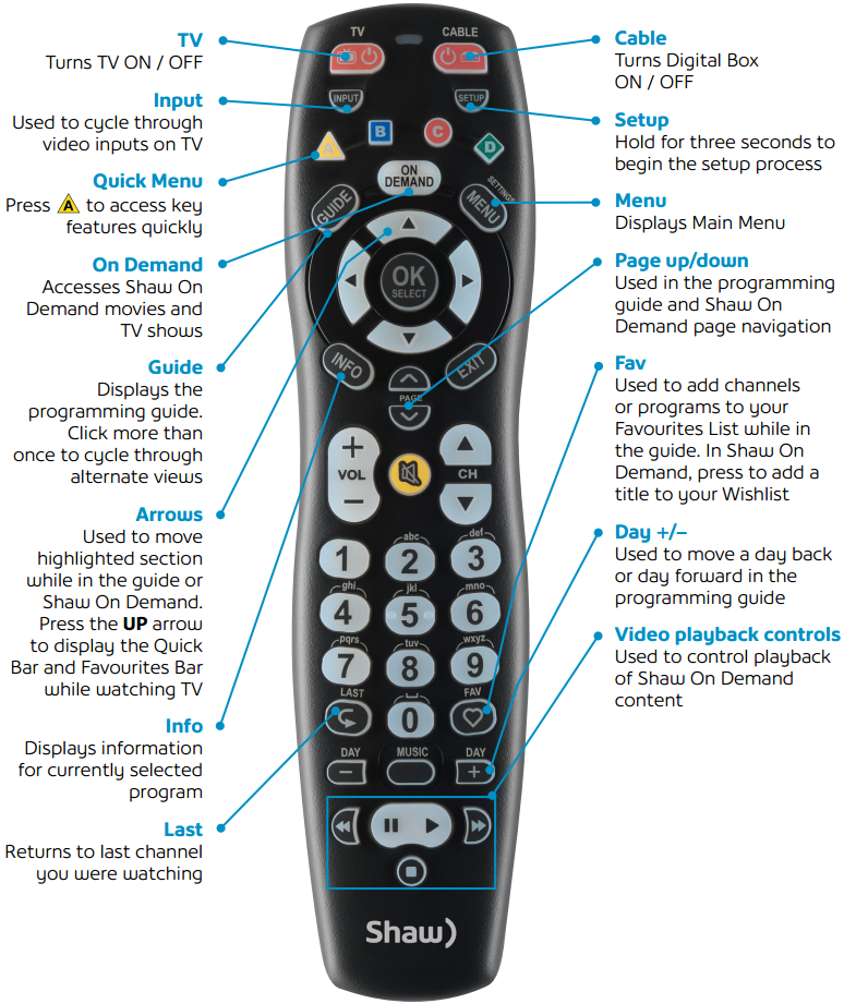Shaw Champ Remote Control User Guide