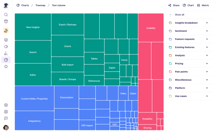 The new treemap showing tags in a project.