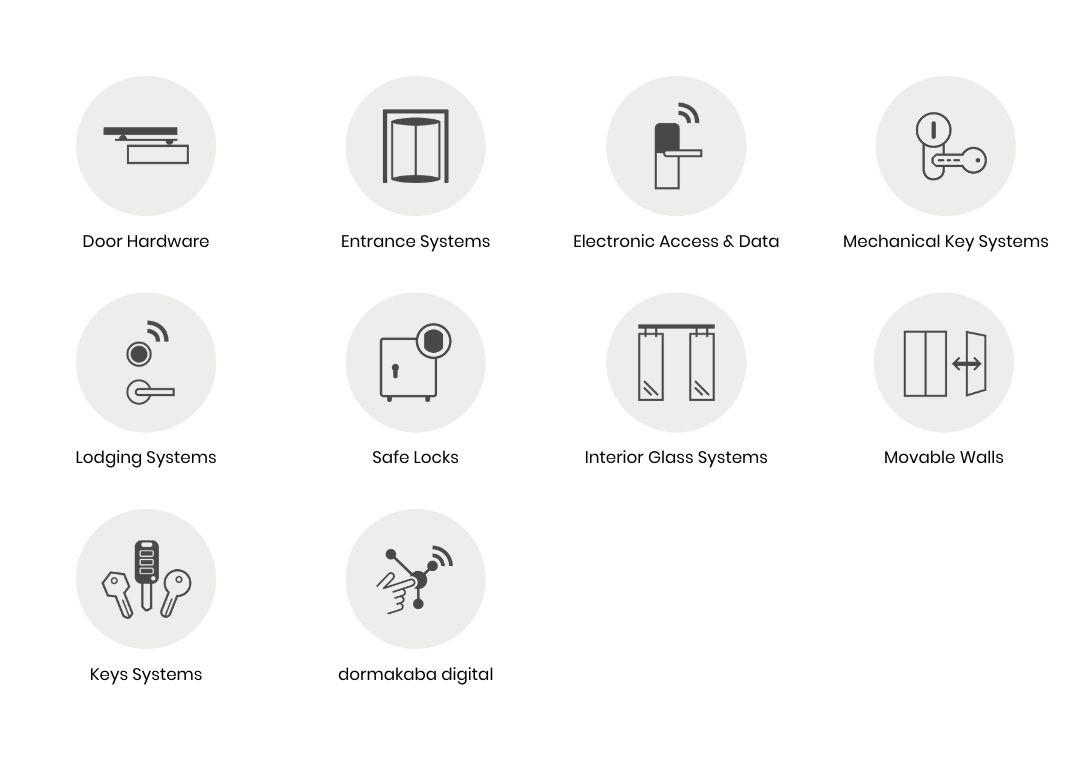 Wir liefern umfassende Zugangslösungen und Services - weltweit