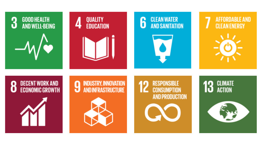 Our contribution to the United Nations Sustainable Development Goals