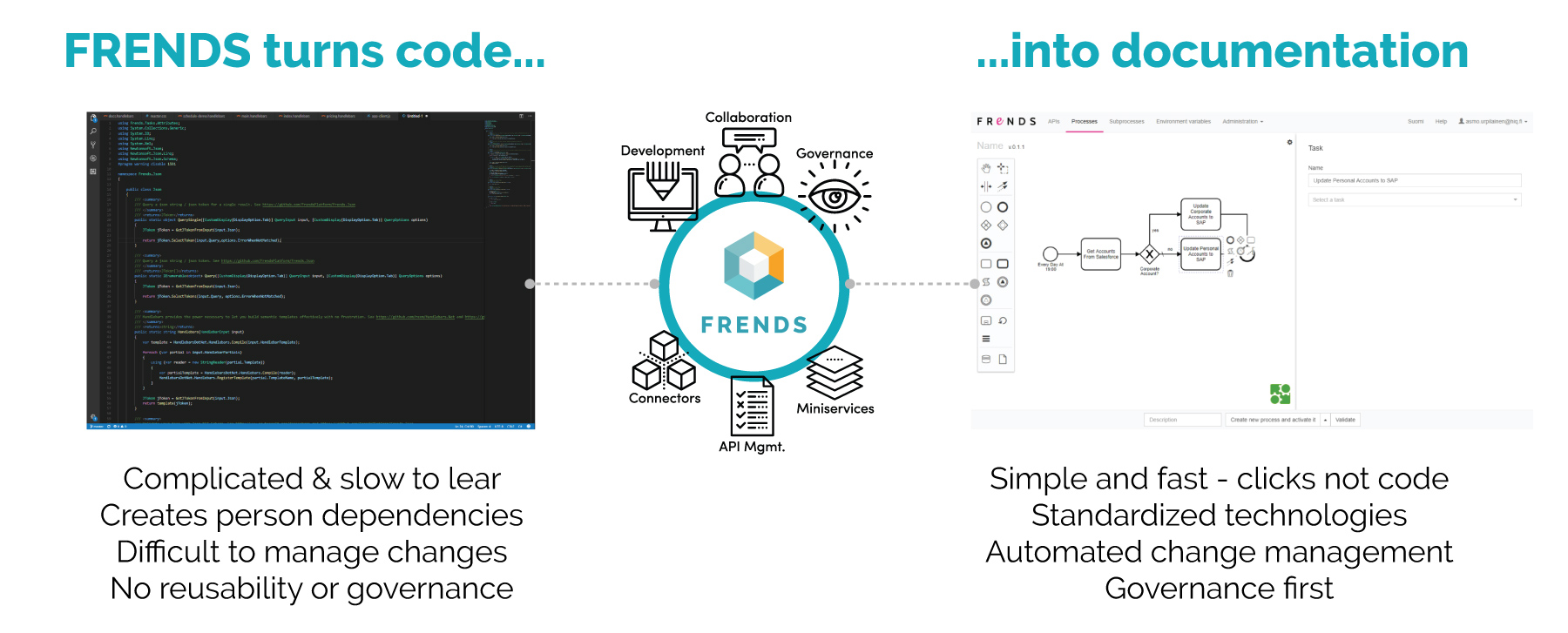 FRENDS-iaas-integration-platform-as-service