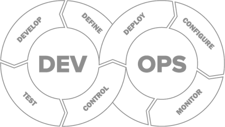 frends_devops