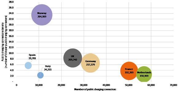 How-green-bonds-can-finance-the-transport-revolution_Graph-2
