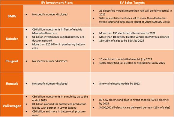 How-green-bonds-can-finance-the-transport-revolution_Graph-1