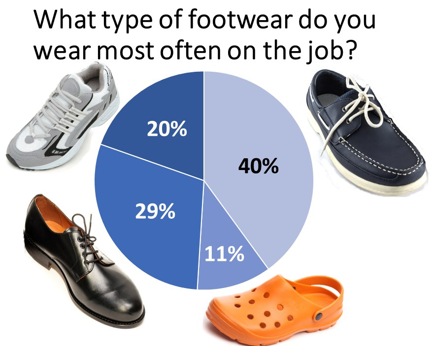 best shoe for the busy physician