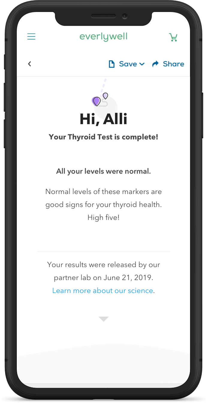 At Home Thyroid Levels Test Easy To Use And Understand Everlywell
