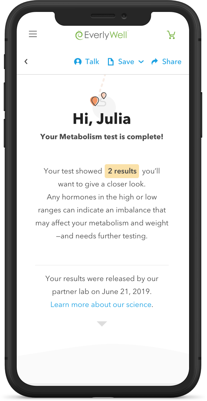 At Home Metabolism Test - Results You Can Understand - EverlyWell