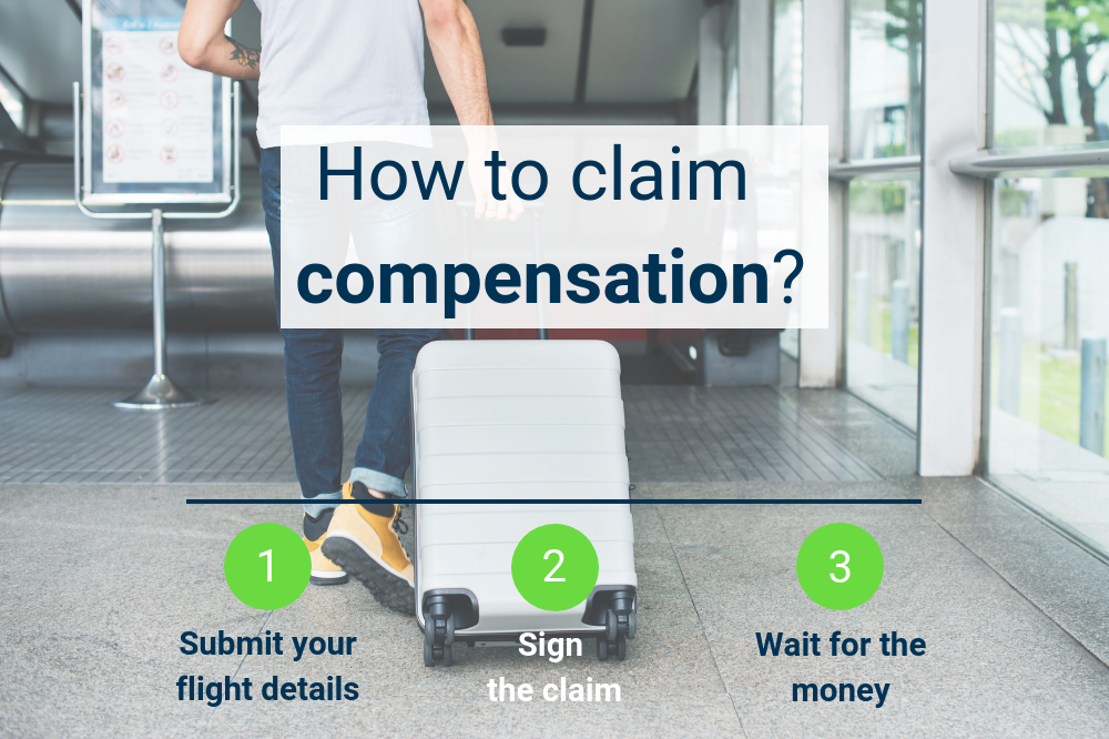 How to claim compensation